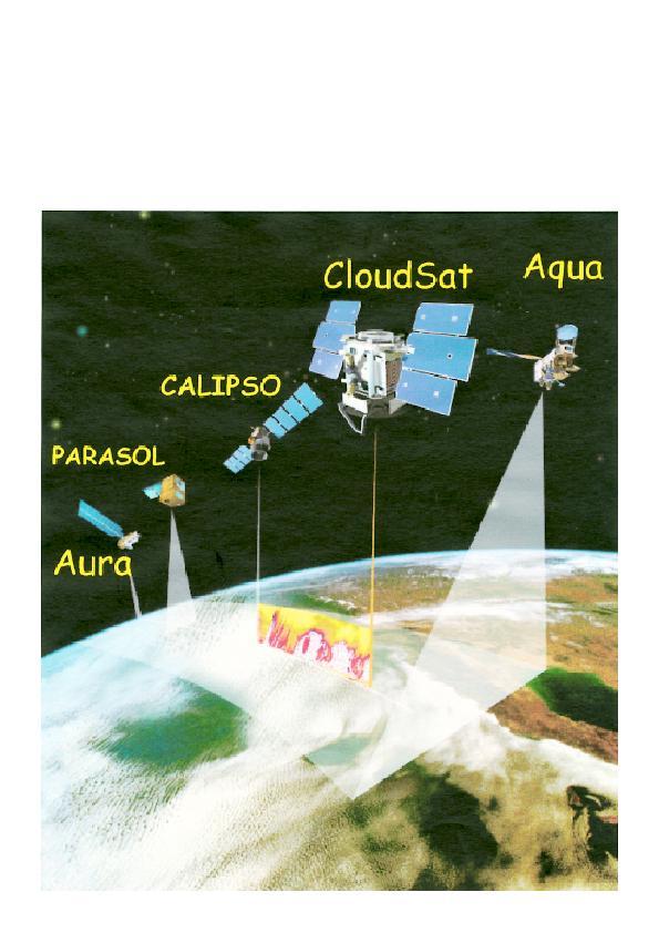 Radio Astronomy and CloudSat